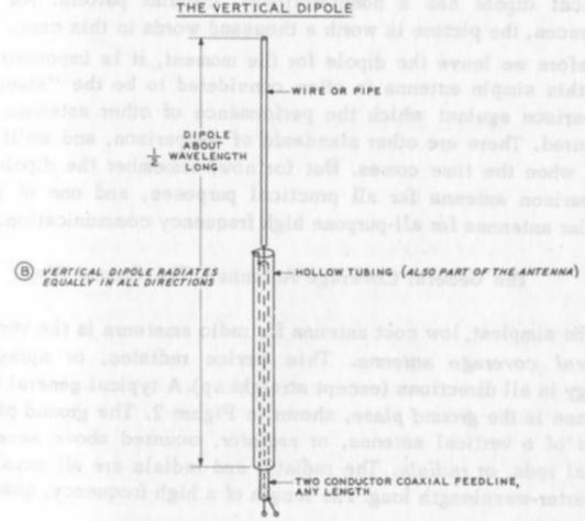 esquema mas informacion de la antena vertical tipo bazoka sencilla